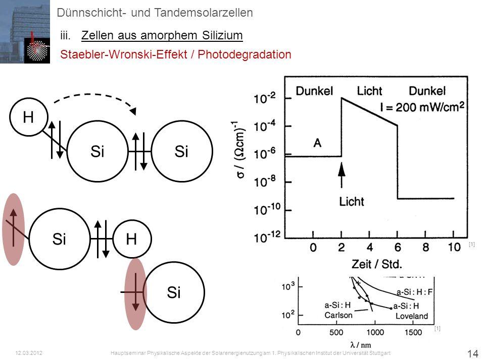 [1] 14 Si H H Dünnschicht- und Tandemsolarzellen iii.Zellen aus amorphem Silizium Hauptseminar Physikalische Aspekte der Solarenergienutzung am 1. Phy