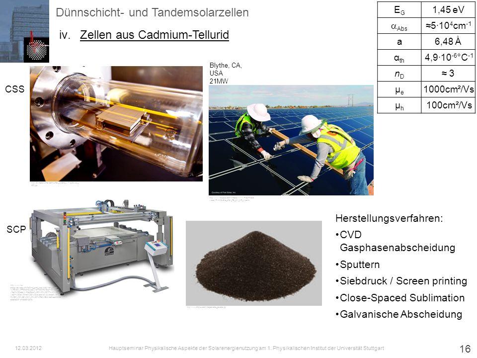 16 Herstellungsverfahren: CVD Gasphasenabscheidung Sputtern Siebdruck / Screen printing Close-Spaced Sublimation Galvanische Abscheidung EGEG 1,45 eV