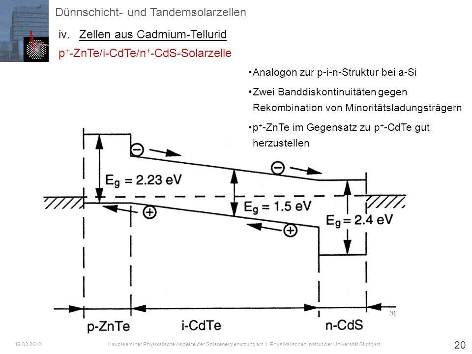 20 [1] Dünnschicht- und Tandemsolarzellen iv.Zellen aus Cadmium-Tellurid Hauptseminar Physikalische Aspekte der Solarenergienutzung am 1. Physikalisch