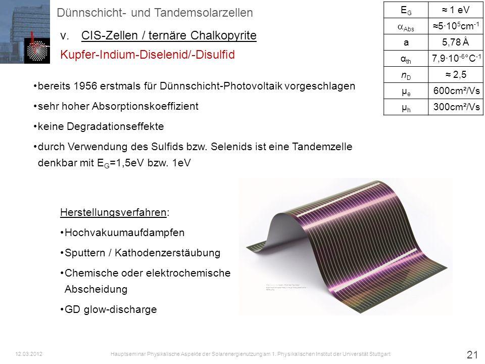 21 Herstellungsverfahren: Hochvakuumaufdampfen Sputtern / Kathodenzerstäubung Chemische oder elektrochemische Abscheidung GD glow-discharge EGEG 1 eV