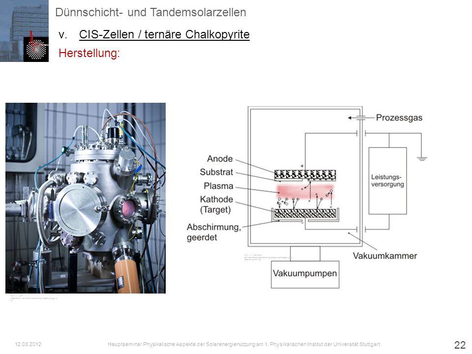 22 http://www.uni- siegen.de/fb11/lot/lehrstuhl/ausstattung/images/pvd_lot.p ng http://www.helmholtz- berlin.de/media/media/forschung/energie/technolo