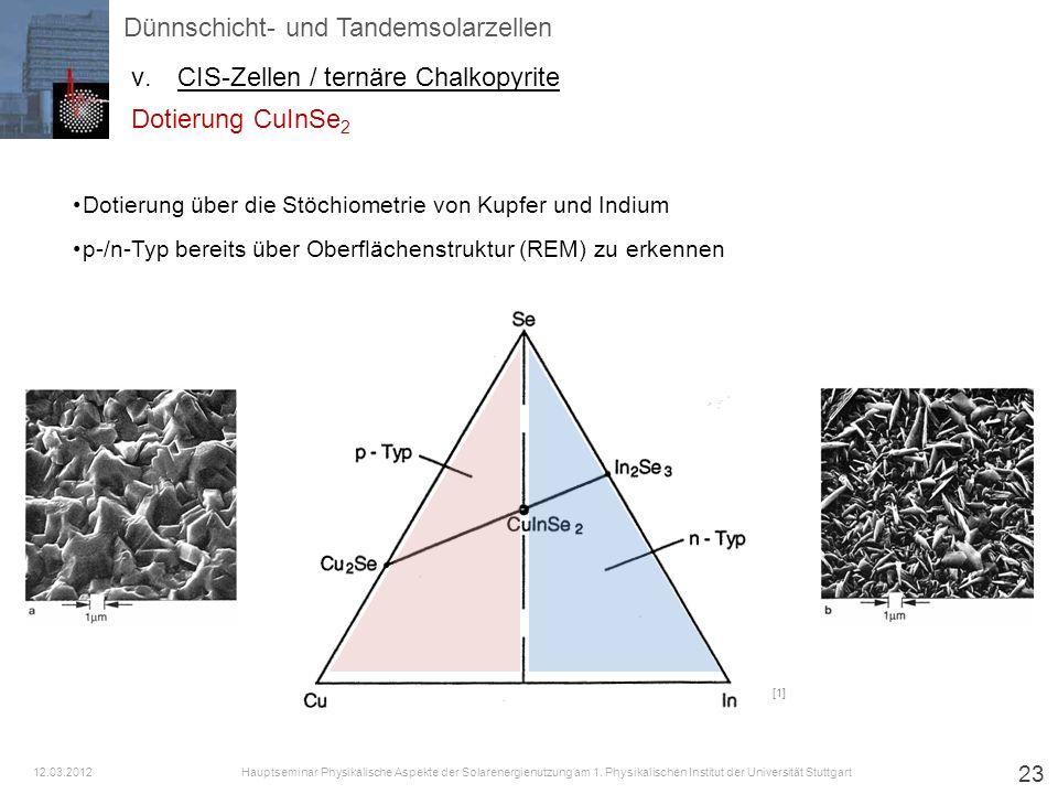 23 [1] Dünnschicht- und Tandemsolarzellen v.CIS-Zellen / ternäre Chalkopyrite Hauptseminar Physikalische Aspekte der Solarenergienutzung am 1. Physika