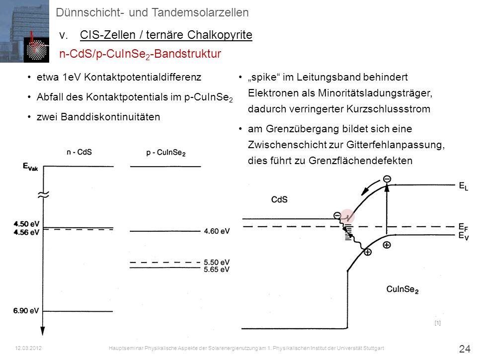 24 [1] Dünnschicht- und Tandemsolarzellen v.CIS-Zellen / ternäre Chalkopyrite Hauptseminar Physikalische Aspekte der Solarenergienutzung am 1. Physika
