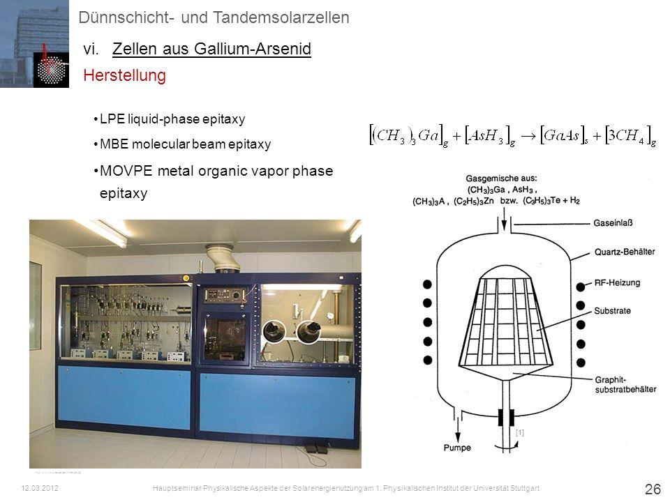 26 http://www.iht.tu-bs.de/bakin/movpe.jpg [1] LPE liquid-phase epitaxy MBE molecular beam epitaxy MOVPE metal organic vapor phase epitaxy Dünnschicht