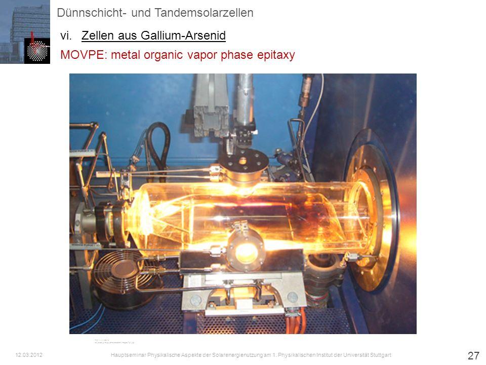 27 http://www.ee.t.u- tokyo.ac.jp/~sugiyama/research/images/fig1.jpg Dünnschicht- und Tandemsolarzellen vi.Zellen aus Gallium-Arsenid Hauptseminar Phy