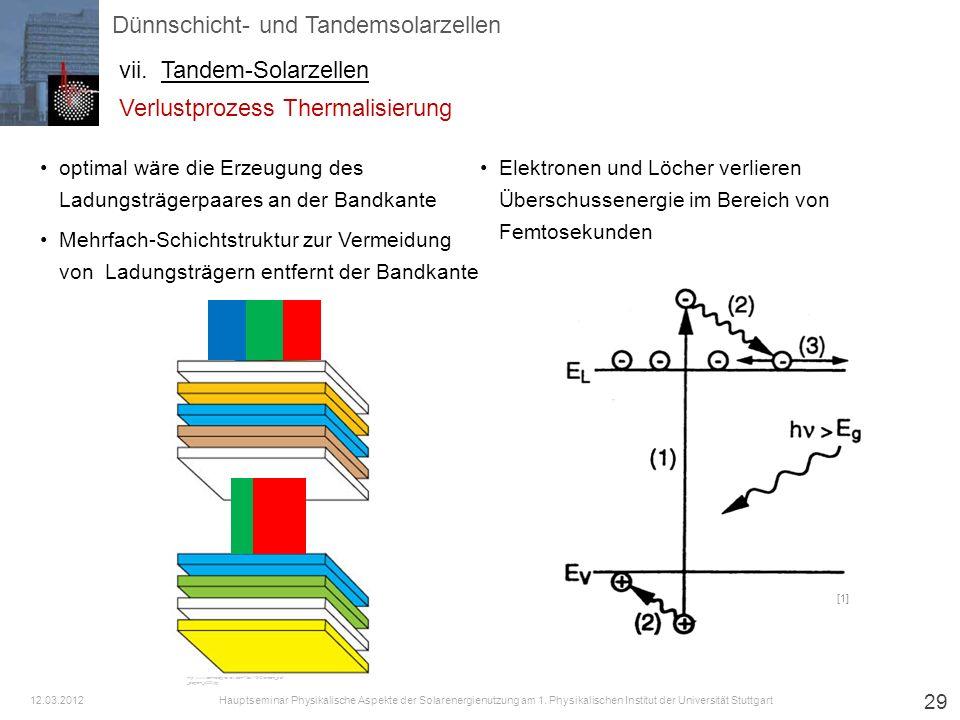 29 [1] Dünnschicht- und Tandemsolarzellen vii.Tandem-Solarzellen Hauptseminar Physikalische Aspekte der Solarenergienutzung am 1. Physikalischen Insti