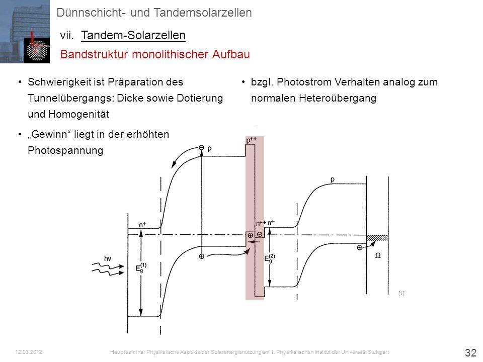32 [1] Dünnschicht- und Tandemsolarzellen vii.Tandem-Solarzellen Hauptseminar Physikalische Aspekte der Solarenergienutzung am 1. Physikalischen Insti