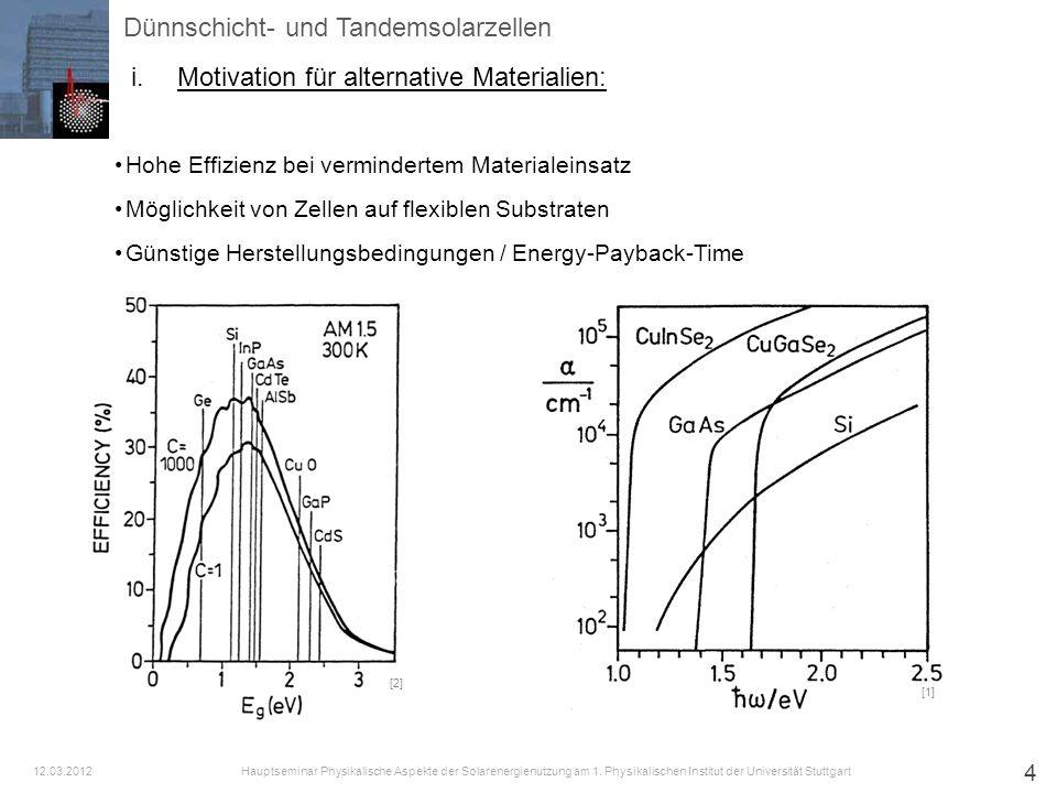 [1] 5 Silizium CuInSe 2 Dünnschicht- und Tandemsolarzellen i.Motivation für alternative Materialien: Hauptseminar Physikalische Aspekte der Solarenergienutzung am 1.