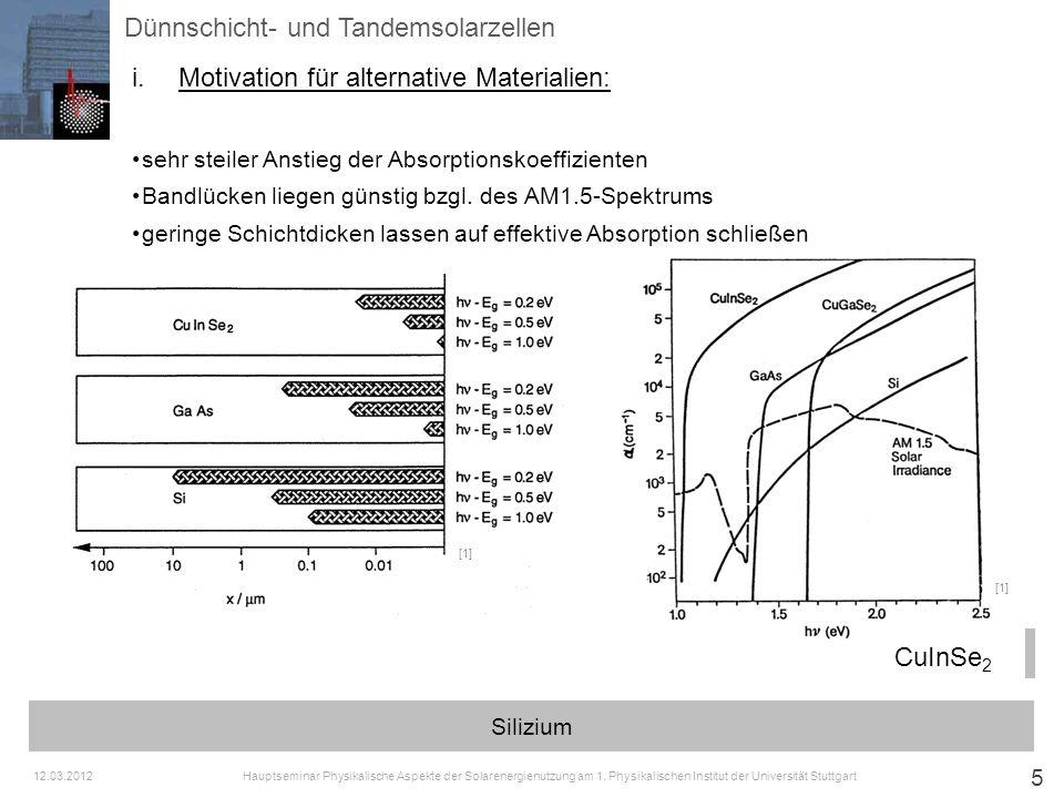 [1] 5 Silizium CuInSe 2 Dünnschicht- und Tandemsolarzellen i.Motivation für alternative Materialien: Hauptseminar Physikalische Aspekte der Solarenerg
