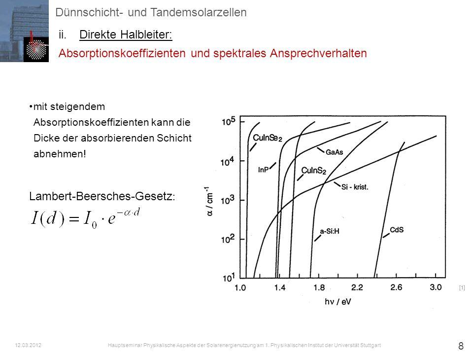 8 mit steigendem Absorptionskoeffizienten kann die Dicke der absorbierenden Schicht abnehmen! Lambert-Beersches-Gesetz : Dünnschicht- und Tandemsolarz