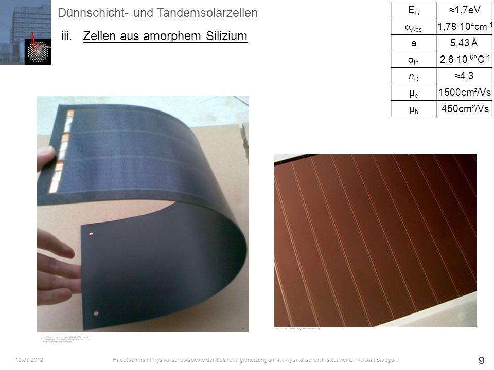 9 EGEG 1,7eV Abs 1,7810 4 cm -1 a5,43 Å α th 2,610 -6 °C -1 nDnD 4,3 µeµe 1500cm²/Vs µhµh 450cm²/Vs http://www.m0ukd.com/Solar_Panels/amorphous.jpg ht