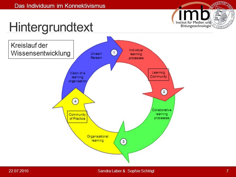 Das Individuum im Konnektivismus 2 4 2 3 4 5 Hintergrundtext Voraussetzung für erfolgreiches Lernen: Individuum muss selbst aktiv werden Individuum ist nicht nur Nutznießer, sondern auch Wissensverteiler Es ist schwierig, sich einer klaren Rolle zuzuordnen, da man zwischen der Rolle des Lehrenden, Lernenden und Feedback-Gebenden hin und her springt verschiedene Anforderungen an das Individuum 22.07.2010Sandra Laber & Sophie Schlögl8 Welche Bedeutung hat das Individuum (noch)?