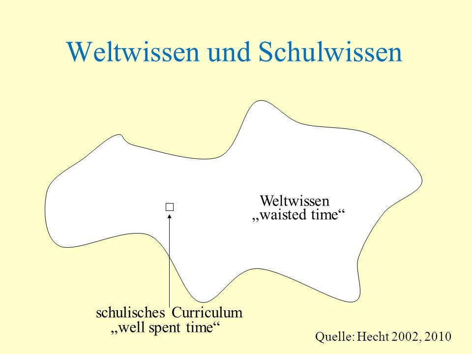 Weltwissen und Schulwissen Weltwissen schulisches Curriculum waisted time well spent time Quelle: Hecht 2002, 2010