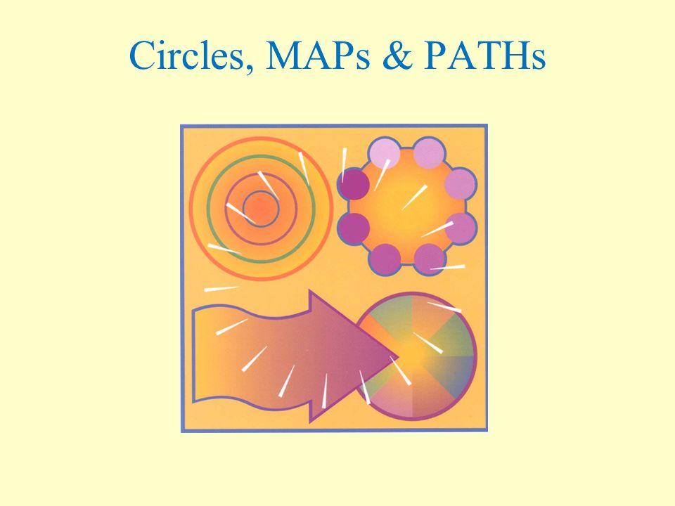 Circles, MAPs & PATHs