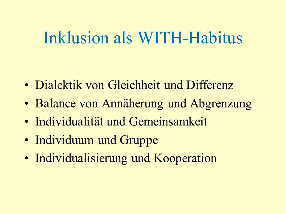Inclusion means WITH-Habitus Kultur des Dialogs Partizipation von Vielen an gemeinsamer Reflexion und Planung Nutzung der Weisheit der Vielen (Surowiecki) - Multiperspektivität Aufbau Kreativer Felder (Burow) Hervorbringen von etwas Neuem, das geboren werden will (Scharmer) für Personen, Gruppen, Organisationen, …