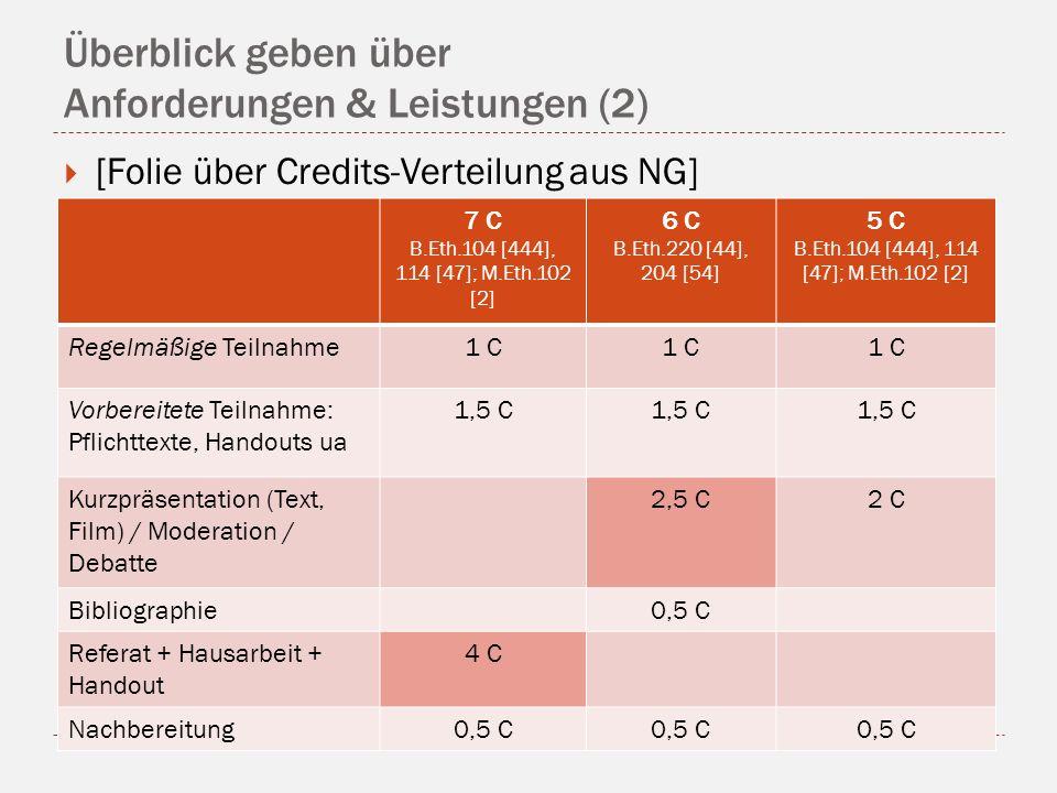 Überblick geben über Anforderungen & Leistungen (2) [Folie über Credits-Verteilung aus NG] 7 C B.Eth.104 [444], 114 [47]; M.Eth.102 [2] 6 C B.Eth.220 [44], 204 [54] 5 C B.Eth.104 [444], 114 [47]; M.Eth.102 [2] Regelmäßige Teilnahme1 C Vorbereitete Teilnahme: Pflichttexte, Handouts ua 1,5 C Kurzpräsentation (Text, Film) / Moderation / Debatte 2,5 C2 C Bibliographie0,5 C Referat + Hausarbeit + Handout 4 C Nachbereitung0,5 C