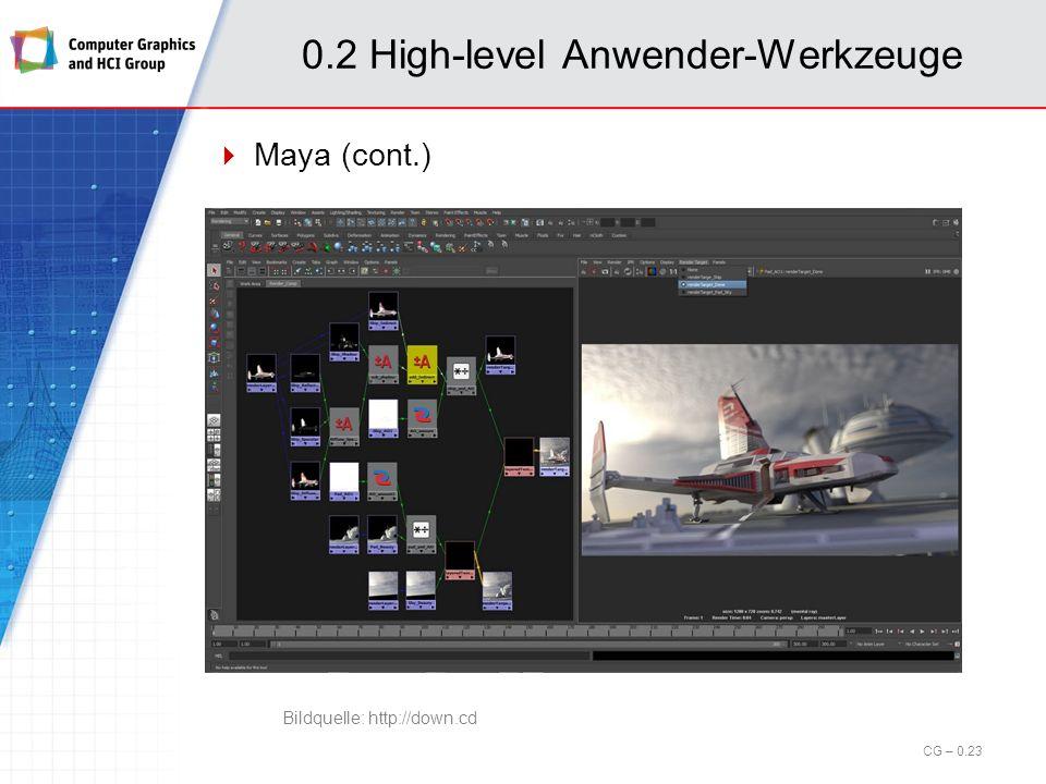 0.2 High-level Anwender-Werkzeuge Maya Professionelles Rendering, Modellierung, Animation Entwickler: Alias|Wavefront (Silicon Graphics Lt.) Aktueller