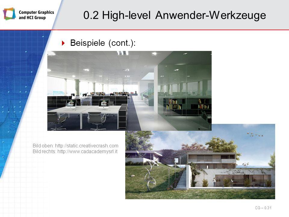 0.2 High-level Anwender-Werkzeuge Beispiele: CG – 0.30 Bild oben: http://www.archisystems.com.cy Bild links: http://tutoplus.net