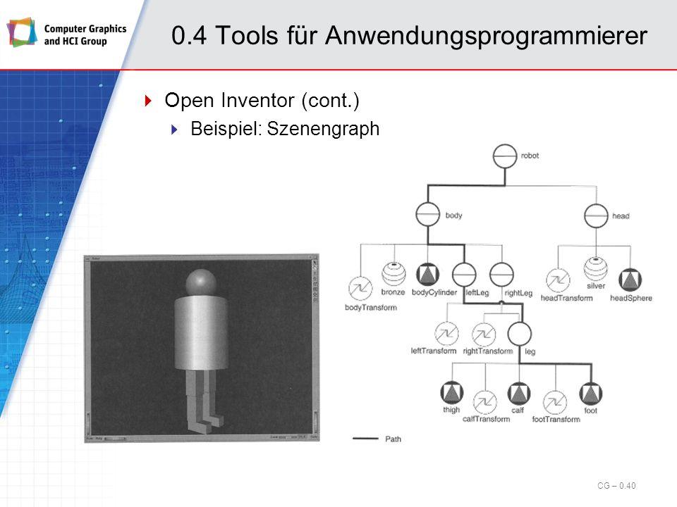 0.4 Tools für Anwendungsprogrammierer Open Inventor Objektorientiertes Toolkit für interaktive 3D- Grafikanwendungen Entwickelt von SGI 1992 Basiert auf OpenGL Definiert Modelle mittels eines Szenengraphen mit Primitiven wie Würfel, Polygone, NURBS,...