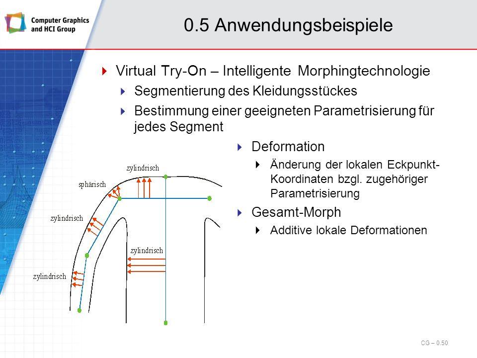 0.5 Anwendungsbeispiele Virtual Try-On – VITUS 3D Body-Scanner Technische Daten 360 0 -Scanner Scanvolumen:1.2m x 0.8m x 2.1m Laserklasse:1 (augensicher) Scandauer:10 - 20 Sekunden Auflösung:1 - 2 mm Optional:hochauflösende Farbtexturen Automatische Bestimmung individueller Körpermaße Virtueller Kunde = Scan-Objekt + Maße + Featurepunkte CG – 0.49