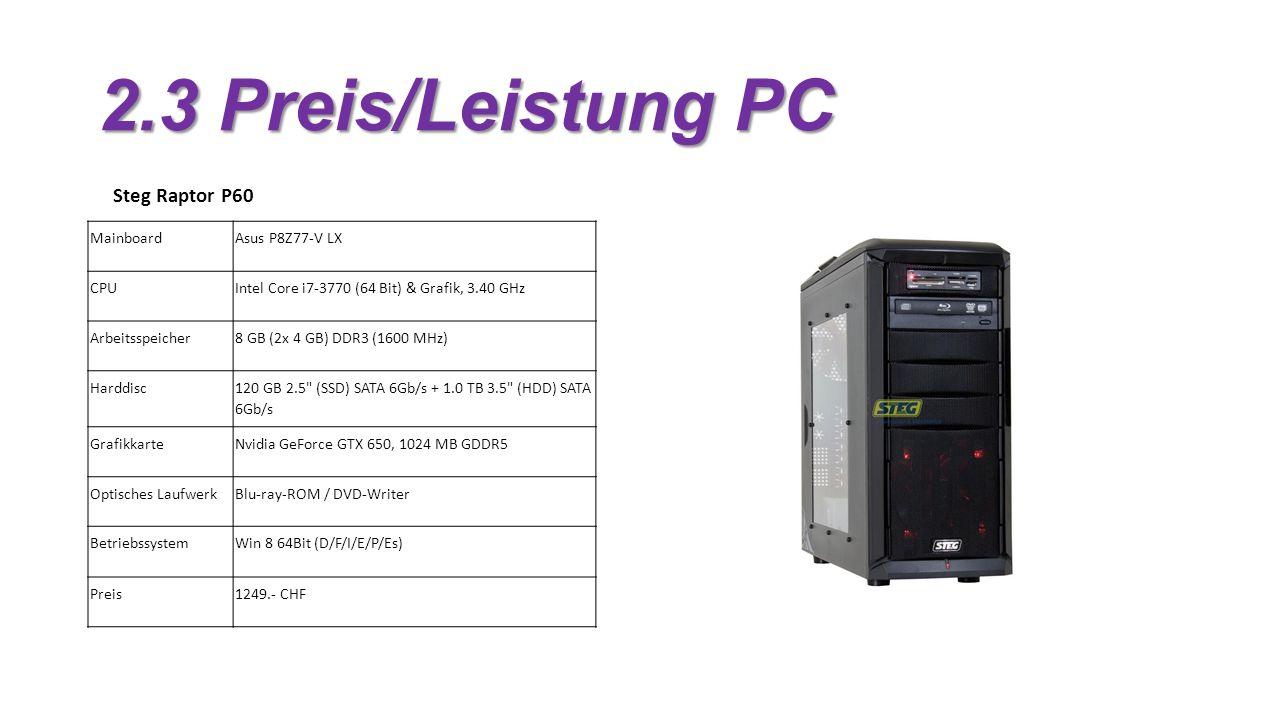 2.3 Preis/Leistung PC MainboardAsus P8Z77-V LX CPUIntel Core i7-3770 (64 Bit) & Grafik, 3.40 GHz Arbeitsspeicher8 GB (2x 4 GB) DDR3 (1600 MHz) Harddisc 120 GB 2.5 (SSD) SATA 6Gb/s + 1.0 TB 3.5 (HDD) SATA 6Gb/s GrafikkarteNvidia GeForce GTX 650, 1024 MB GDDR5 Optisches LaufwerkBlu-ray-ROM / DVD-Writer BetriebssystemWin 8 64Bit (D/F/I/E/P/Es) Preis1249.- CHF Steg Raptor P60