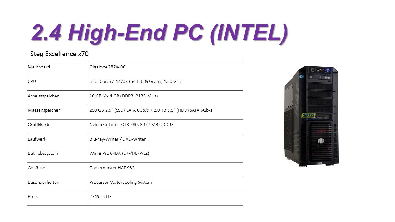 2.4 High-End PC (INTEL) MainboardGigabyte Z87X-OC CPUIntel Core i7-4770K (64 Bit) & Grafik, 4.50 GHz Arbeitsspeicher16 GB (4x 4 GB) DDR3 (2133 MHz) Ma