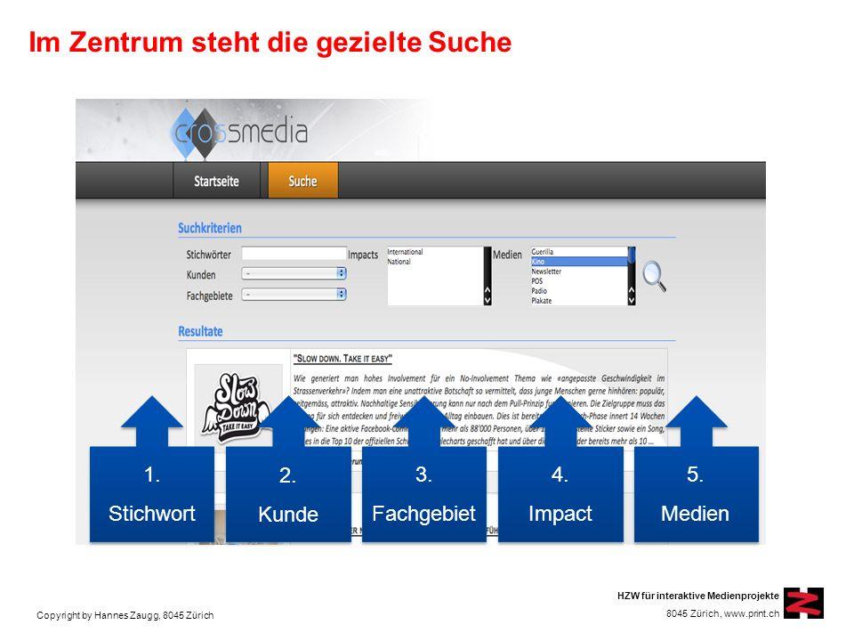 Copyright by Hannes Zaugg, 8045 Zürich HZW für interaktive Medienprojekte 8045 Zürich, www.print.ch Guter Überblick und Details nach Wunsch + Konzept + Medien + Mechanik + Resultate + Kreation, Forschung