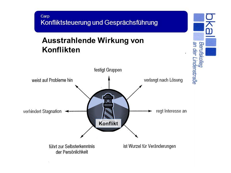 Carp Konfliktsteuerung und Gesprächsführung Übungen zu: Schwierigen Gesprächen Arbeit in 3er Gruppen.