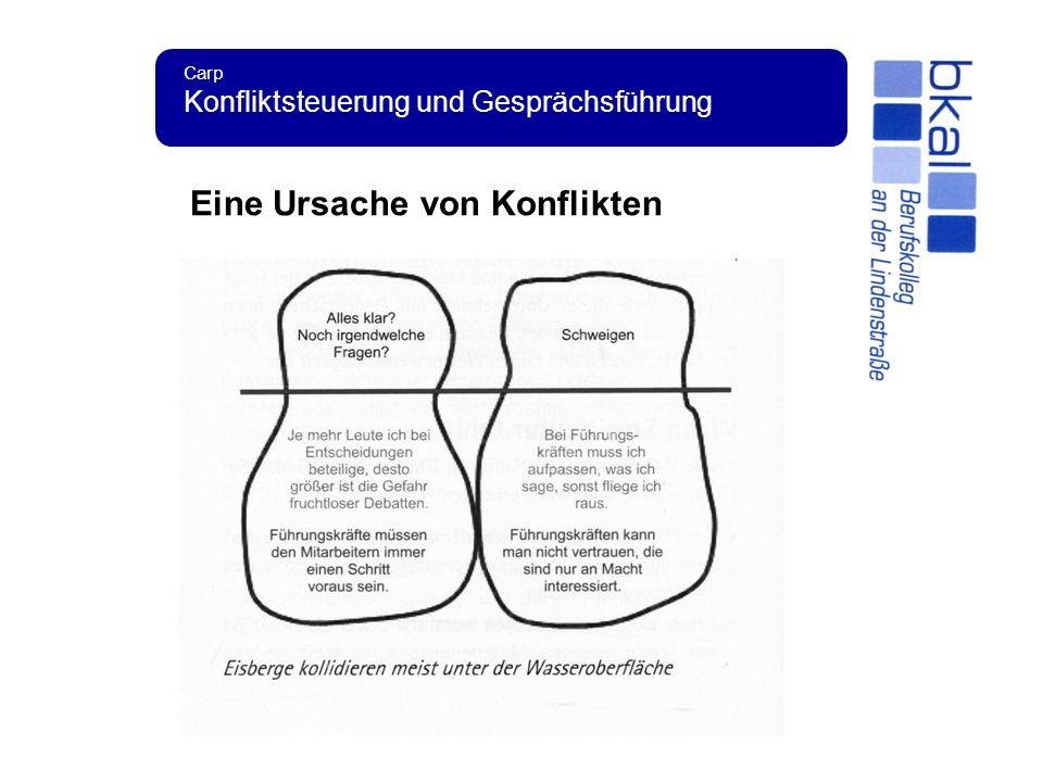 Carp Konfliktsteuerung und Gesprächsführung Eine andere Ursache von Konflikten 1.