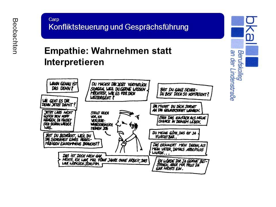 Carp Konfliktsteuerung und Gesprächsführung Empathie: Wahrnehmen statt Interpretieren Beobachten