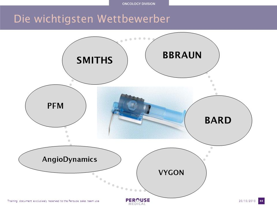 ONCOLOGY DIVISION Training document exclusively reserved to the Perouse sales team use20/10/2010 44 Die wichtigsten Wettbewerber BBRAUN SMITHS BARD AngioDynamics PFM VYGON