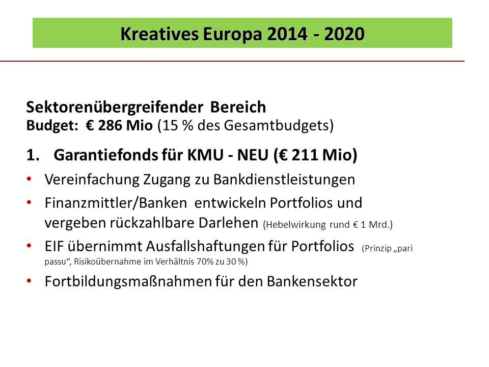 Kreatives Europa 2014 - 2020 Sektorenübergreifender Bereich Budget: 286 Mio (15 % des Gesamtbudgets) 1.Garantiefonds für KMU - NEU ( 211 Mio) Vereinfa
