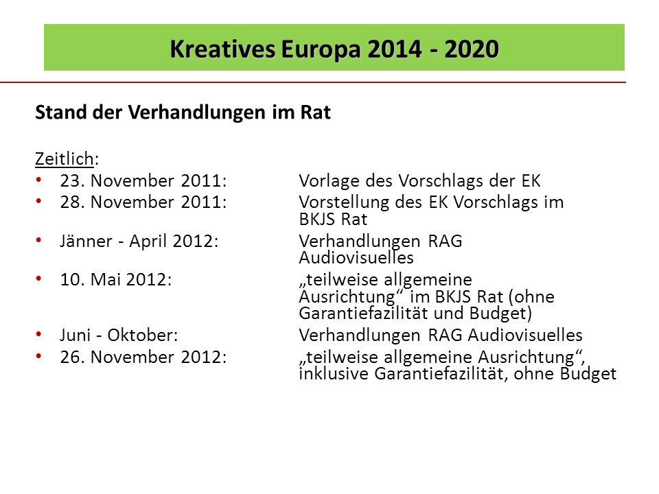Kreatives Europa 2014 - 2020 Stand der Verhandlungen im Rat Zeitlich: 23. November 2011: Vorlage des Vorschlags der EK 28. November 2011: Vorstellung