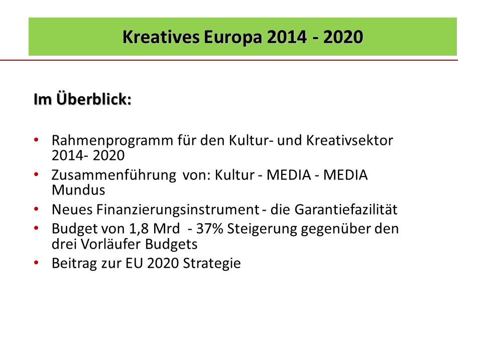 Kreatives Europa 2014 - 2020 Im Überblick: Rahmenprogramm für den Kultur- und Kreativsektor 2014- 2020 Zusammenführung von: Kultur - MEDIA - MEDIA Mun