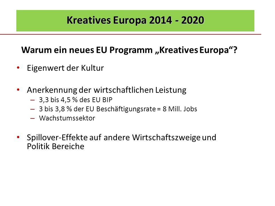 Kreatives Europa 2014 - 2020 Eigenwert der Kultur Anerkennung der wirtschaftlichen Leistung – 3,3 bis 4,5 % des EU BIP – 3 bis 3,8 % der EU Beschäftig