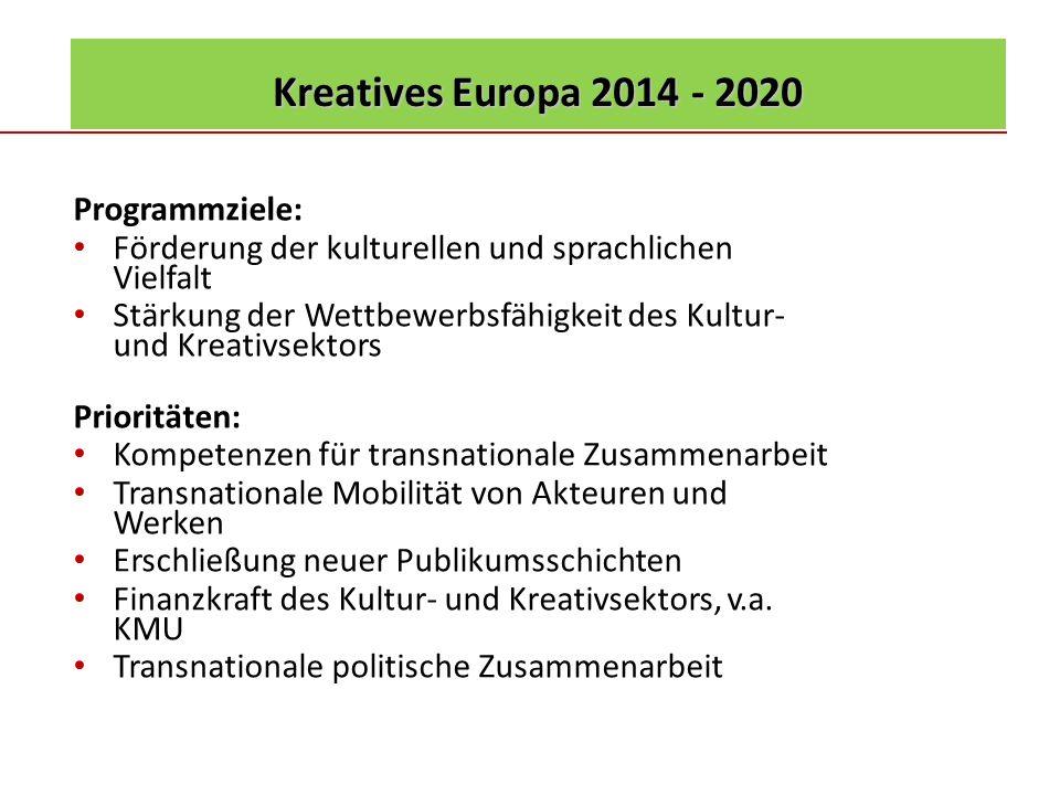 Kreatives Europa 2014 - 2020 Programmziele: Förderung der kulturellen und sprachlichen Vielfalt Stärkung der Wettbewerbsfähigkeit des Kultur- und Krea