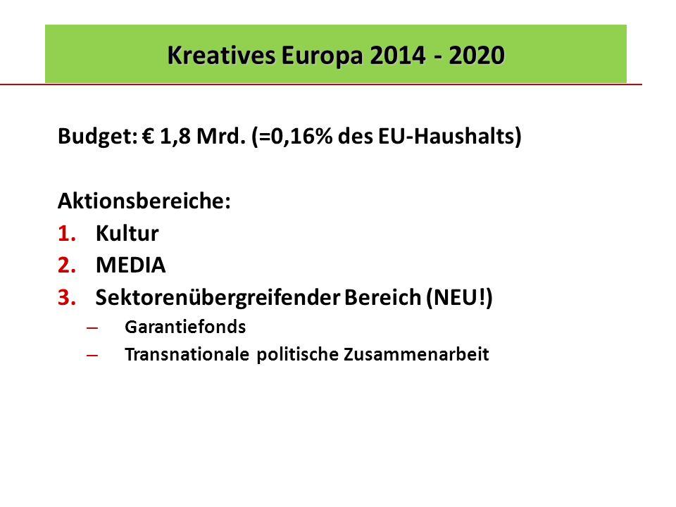 Kreatives Europa 2014 - 2020 Budget: 1,8 Mrd. (=0,16% des EU-Haushalts) Aktionsbereiche: 1.Kultur 2.MEDIA 3.Sektorenübergreifender Bereich (NEU!) – Ga