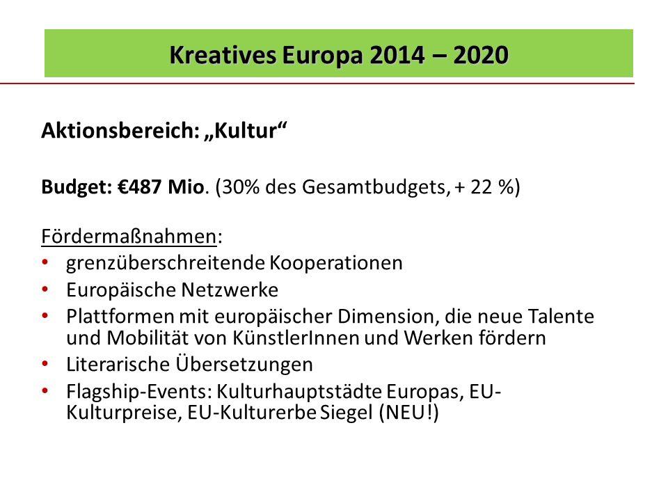Kreatives Europa 2014 – 2020 Aktionsbereich: Kultur Budget: 487 Mio. (30% des Gesamtbudgets, + 22 %) Fördermaßnahmen: grenzüberschreitende Kooperation