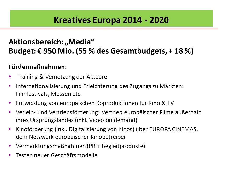 Kreatives Europa 2014 - 2020 Aktionsbereich: Media Budget: 950 Mio. (55 % des Gesamtbudgets, + 18 %) Fördermaßnahmen: Training & Vernetzung der Akteur