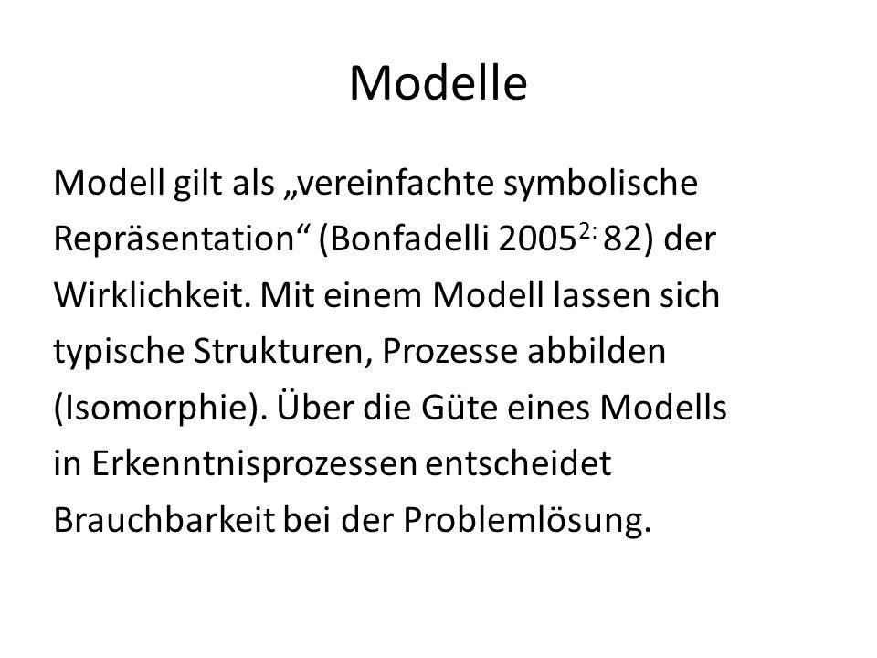 Modelle Modell gilt als vereinfachte symbolische Repräsentation (Bonfadelli 2005 2: 82) der Wirklichkeit. Mit einem Modell lassen sich typische Strukt