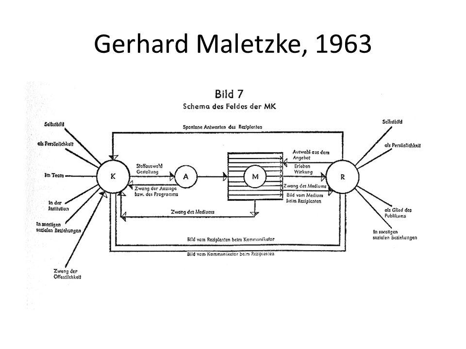 Gerhard Maletzke, 1963