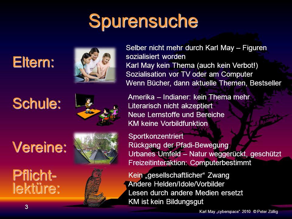 Direkte Sozialisationsagenten Freie Lektüre FernsehenComputerVideogamesFestspiele Soziale Netzwerke 2 Karl May cyberspace 2010 © Peter Züllig Indirekt