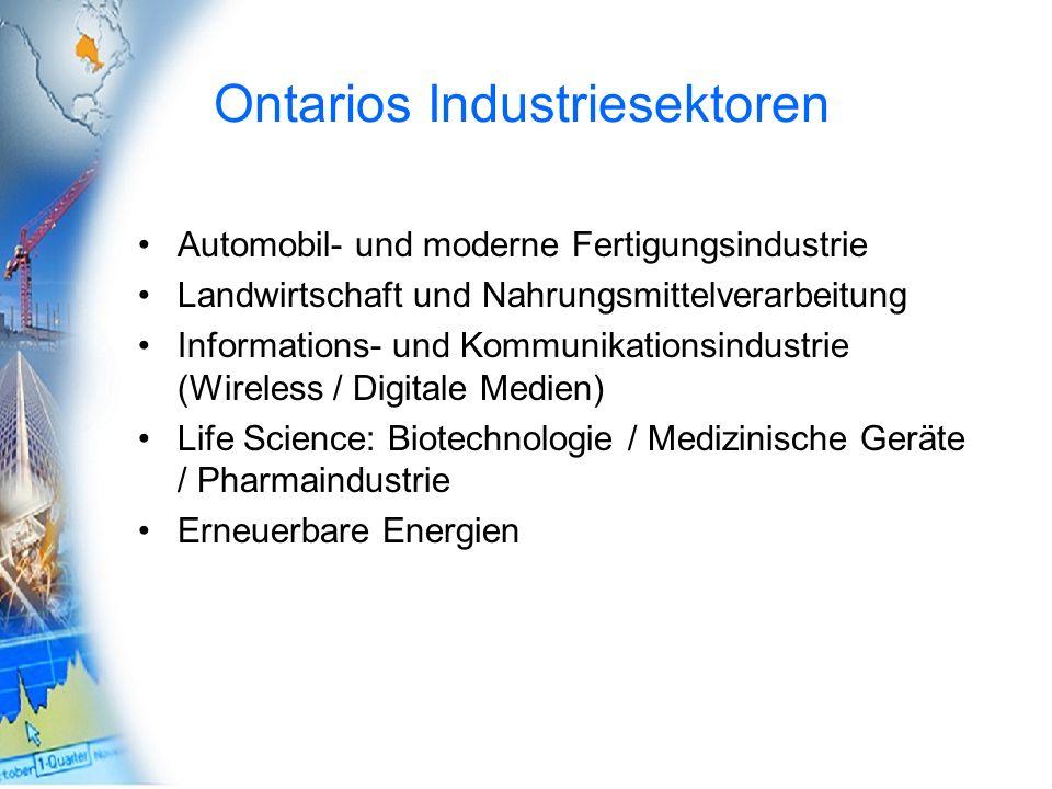 Ontarios Industriesektoren Automobil- und moderne Fertigungsindustrie Landwirtschaft und Nahrungsmittelverarbeitung Informations- und Kommunikationsin