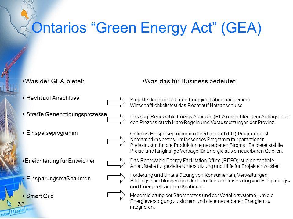 32 Ontarios Green Energy Act (GEA) Was der GEA bietet: Recht auf Anschluss Straffe Genehmigungsprozesse Einspeiseprogramm Erleichterung für Entwickler