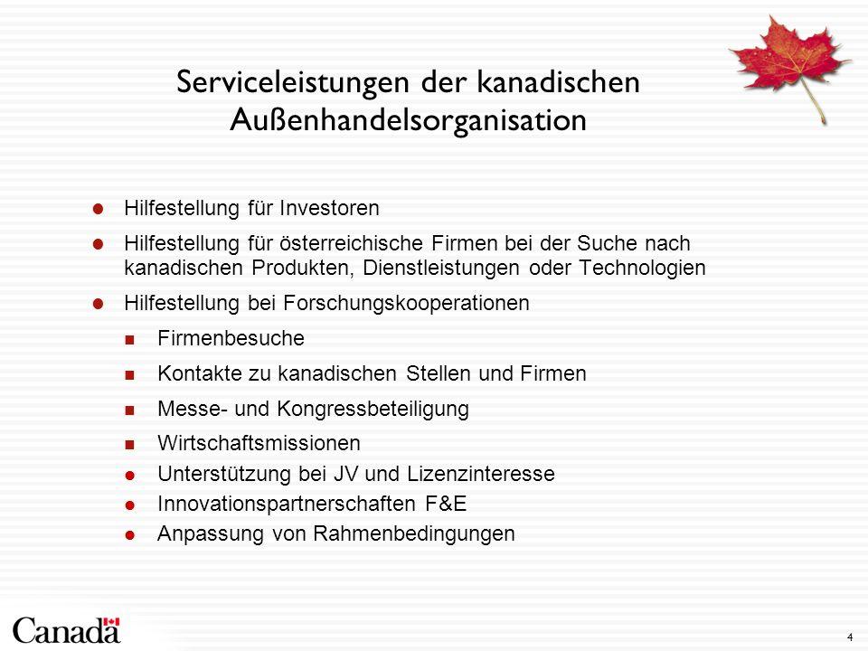 Serviceleistungen der kanadischen Außenhandelsorganisation Hilfestellung für Investoren Hilfestellung für österreichische Firmen bei der Suche nach ka
