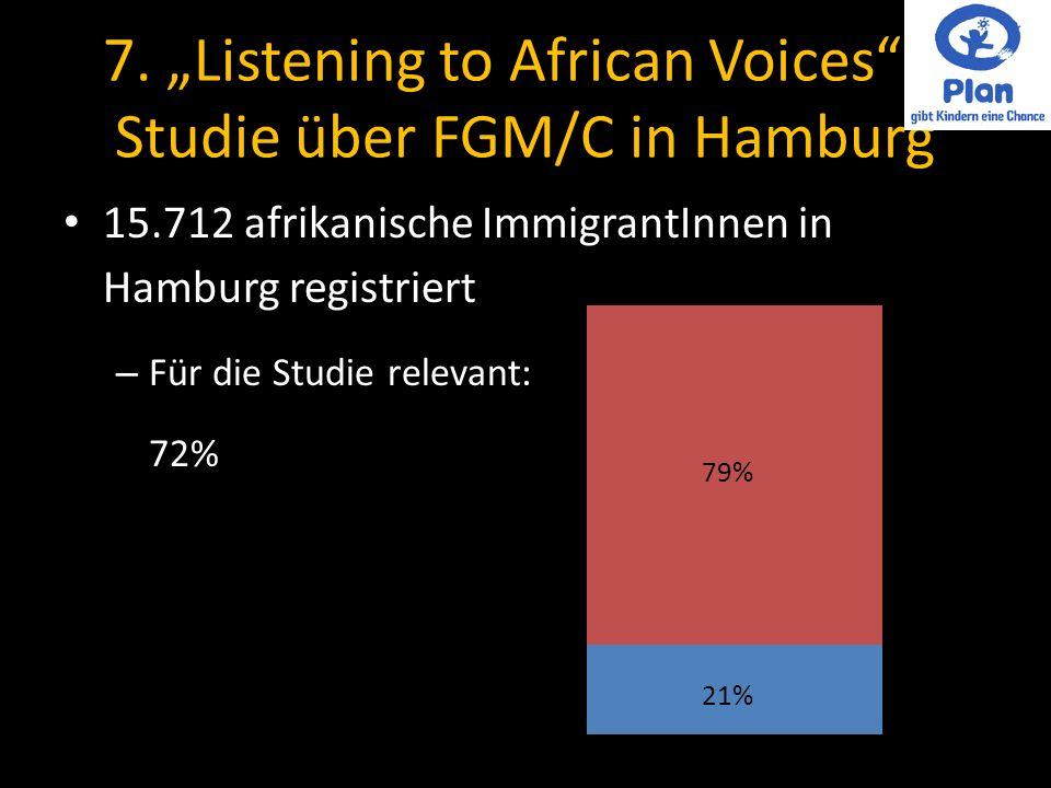15.712 afrikanische ImmigrantInnen in Hamburg registriert – Für die Studie relevant: 72% 7.