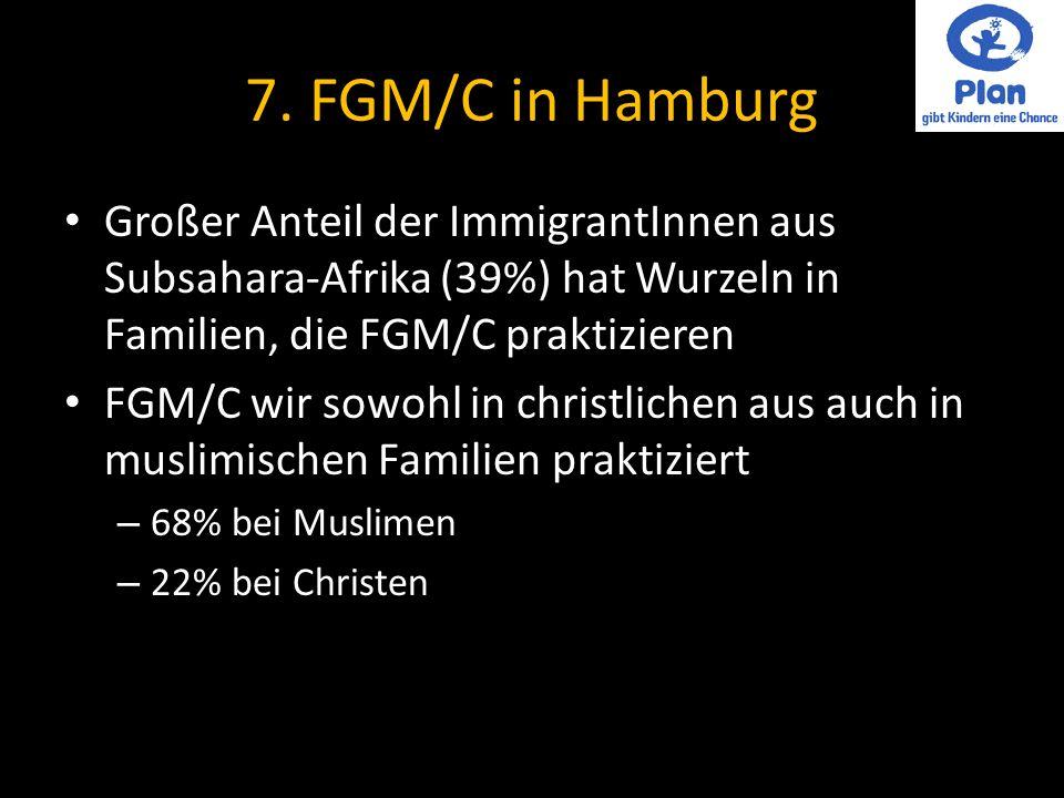 Großer Anteil der ImmigrantInnen aus Subsahara-Afrika (39%) hat Wurzeln in Familien, die FGM/C praktizieren FGM/C wir sowohl in christlichen aus auch in muslimischen Familien praktiziert – 68% bei Muslimen – 22% bei Christen 7.