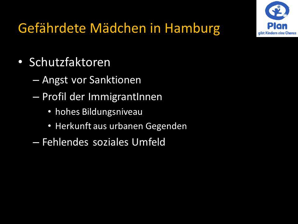 Gefährdete Mädchen in Hamburg Schutzfaktoren – Angst vor Sanktionen – Profil der ImmigrantInnen hohes Bildungsniveau Herkunft aus urbanen Gegenden – Fehlendes soziales Umfeld
