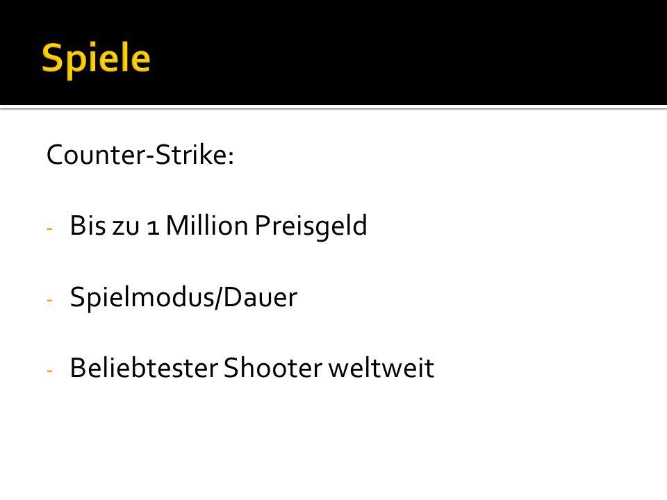 Counter-Strike: - Bis zu 1 Million Preisgeld - Spielmodus/Dauer - Beliebtester Shooter weltweit