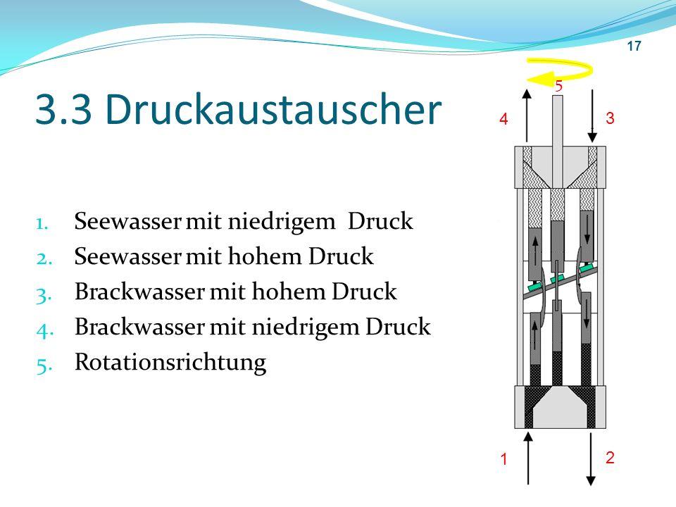 3.3 Druckaustauscher 1. Seewasser mit niedrigem Druck 2. Seewasser mit hohem Druck 3. Brackwasser mit hohem Druck 4. Brackwasser mit niedrigem Druck 5